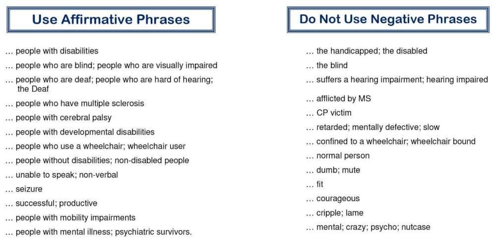 Affirmative and negative phrases used when talking to or about someone with a disability