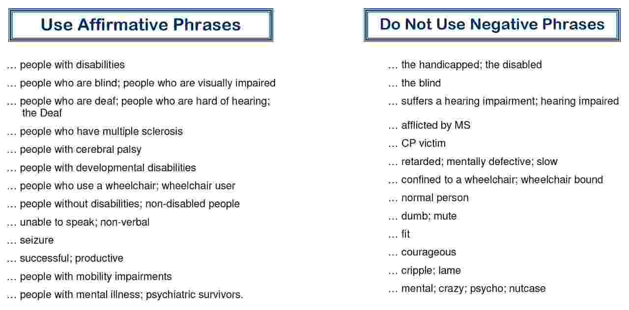 Handicapped phrases